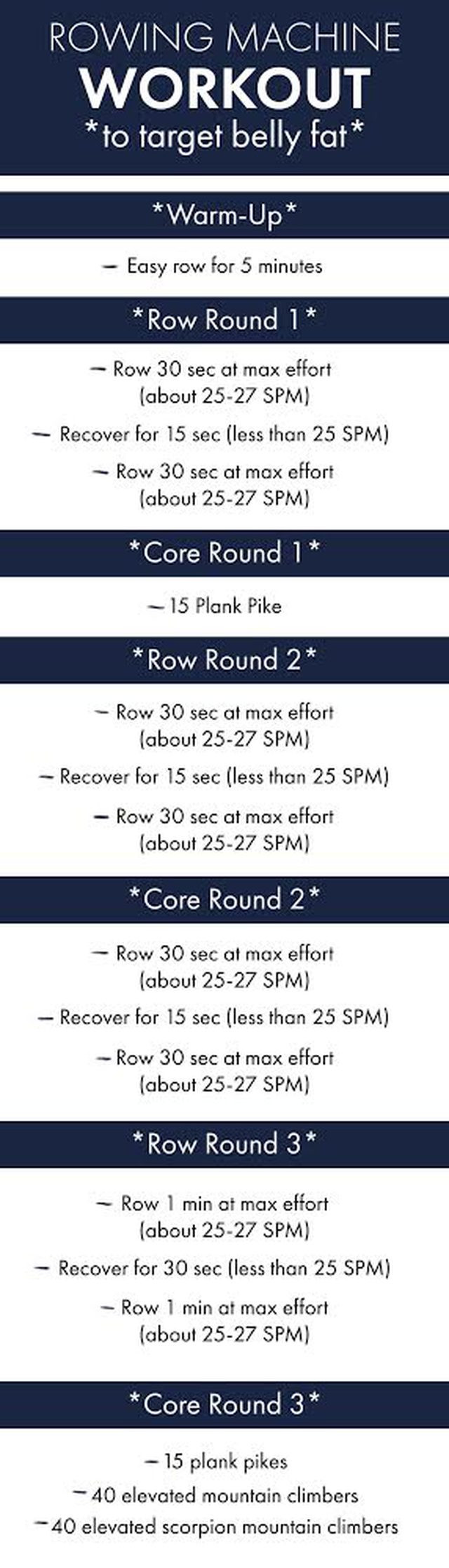 Stationary Row Workout