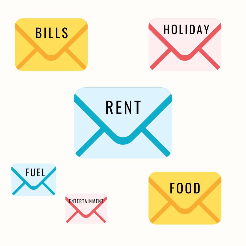 Types of budgets: envelope budget