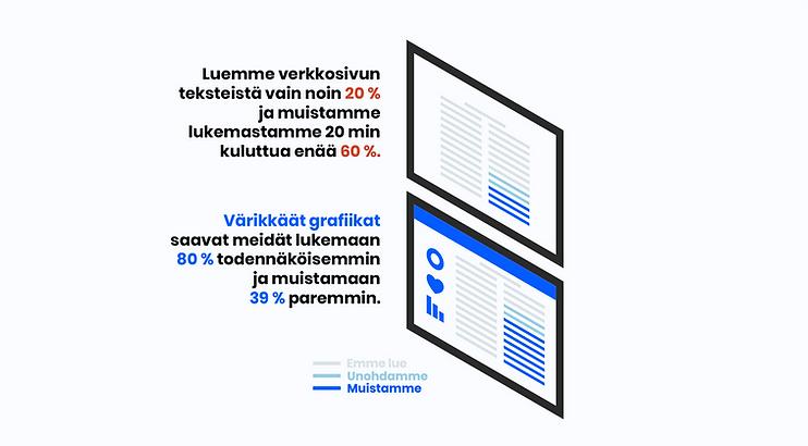 Infografiikkavälilehti-04.png
