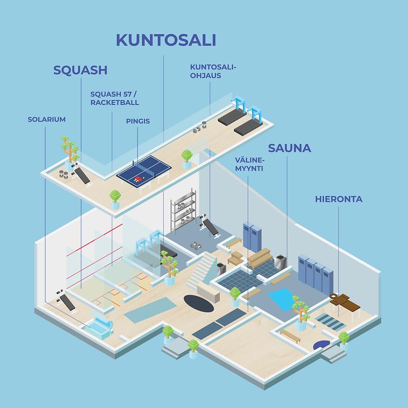 HKK_Isometrinenneliö-03.png