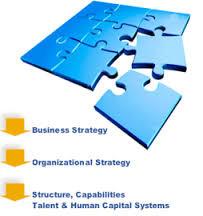 Strategic Alignment.  A Nonprofit's Great Challenge