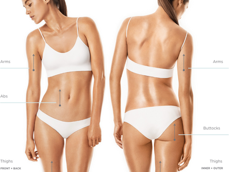 An Industry Leader In Body Sculpting & Fat Transfer Technology.