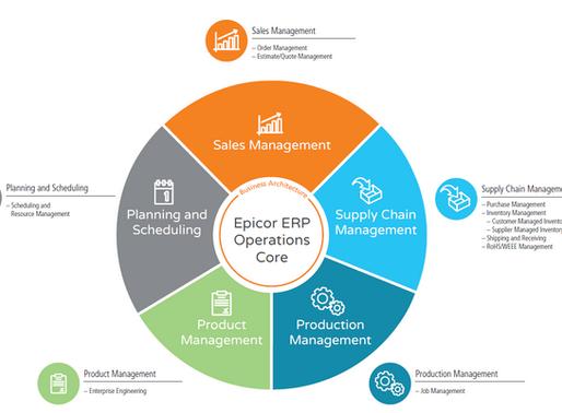 Epicor ERP Operations Core
