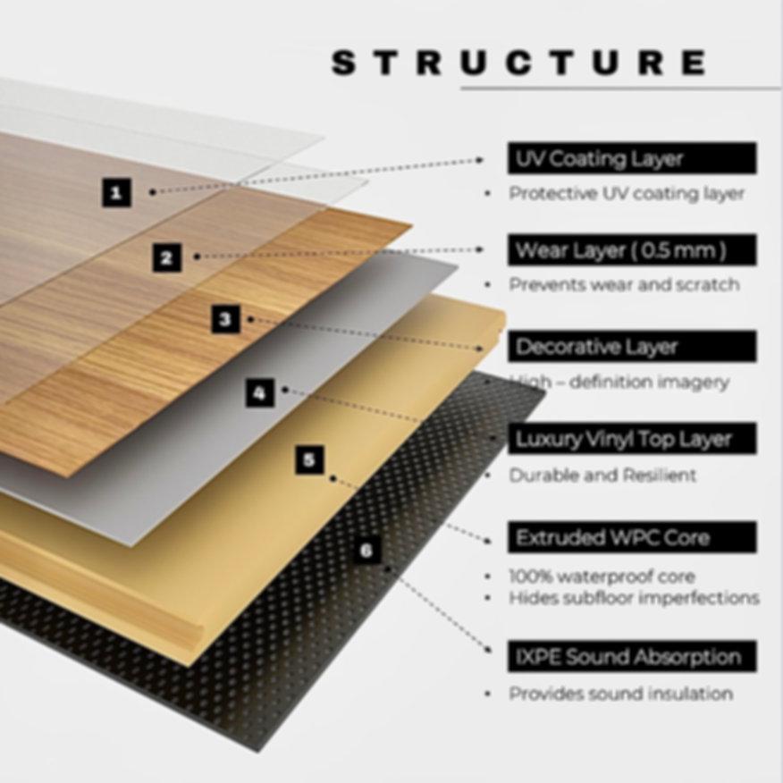 Hybrid Maxx Structure