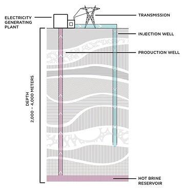 geothermal energy diagram.jpg
