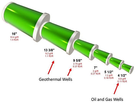geothermal and oil and gas well schemati