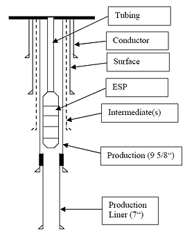 geothermal well drill schematic.png