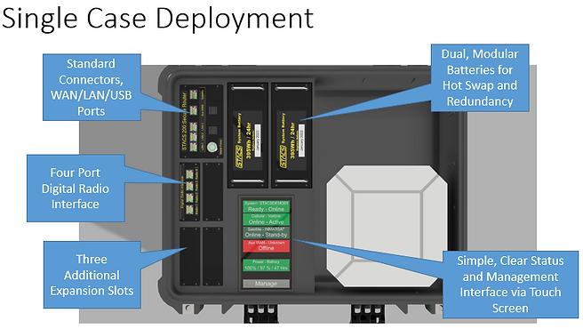single case deployment 2.PNG