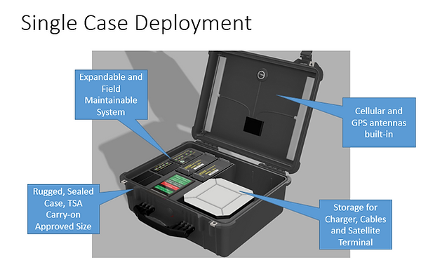 single case deployment.PNG