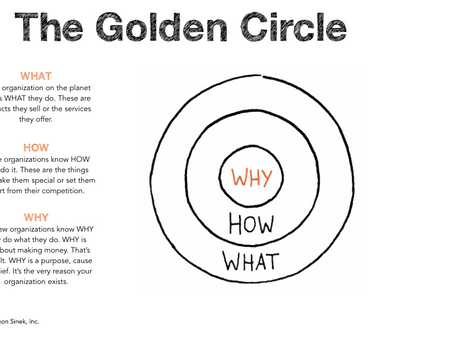 """The """"Why"""" Behind Miriam Grobman Consulting"""