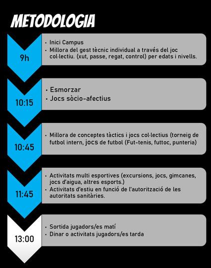 CAMPUS UE CENTELLES_page-0009.jpg
