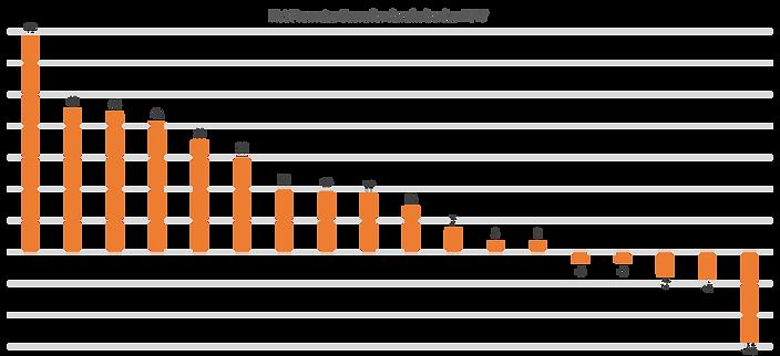 NPS banker 2017.png