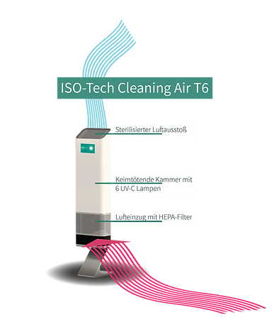 funktionsweise-iso-tech-cleaning-air-t6-