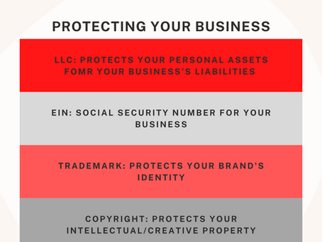 Protecting your business: LLCs, EINs, copyrights, and trademarks...