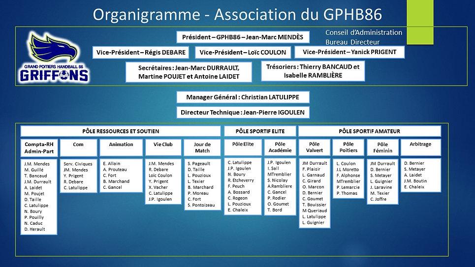 Organigramme GPHB86.jpg