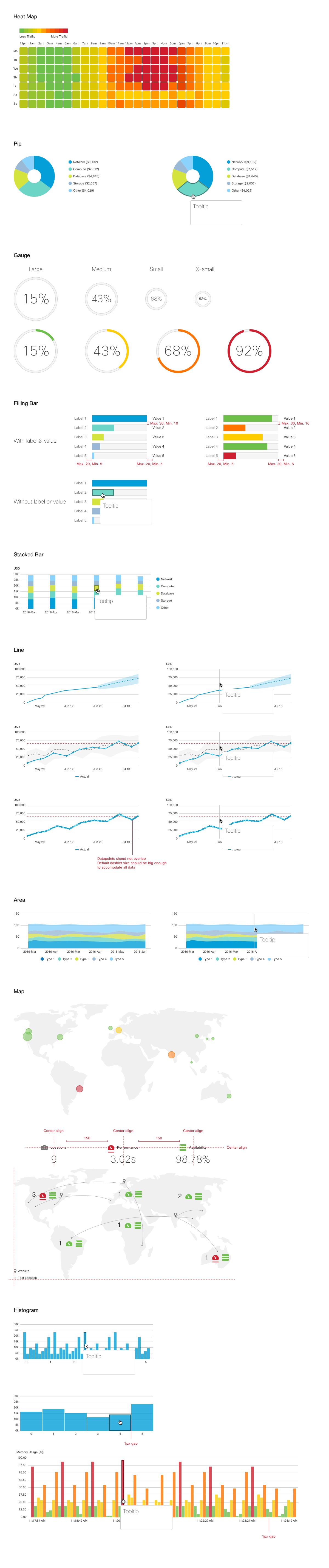 Visualization Components 2