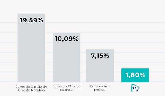 Grafico-Juros-Consignado.png