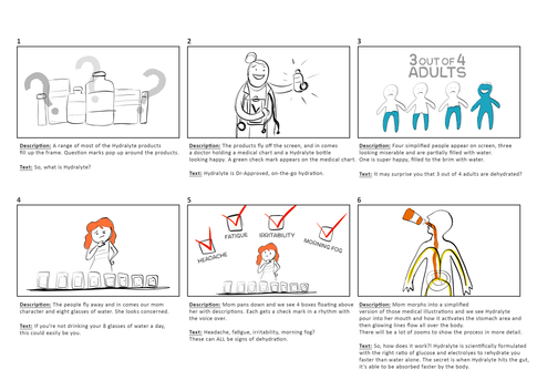 Hydralyte-Explainer-Storyboard-PG01.png