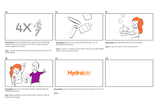 Hydralyte-Explainer-Storyboard-PG03.png