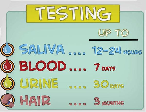 Cannabis testing.jpg