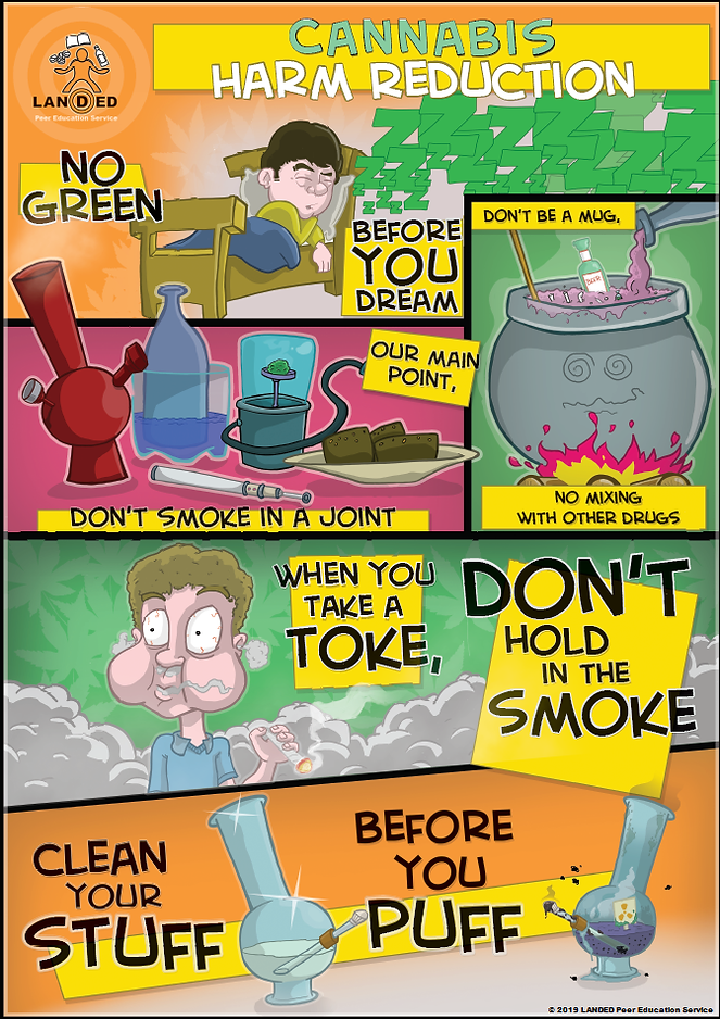 harm reduction cannabis.png