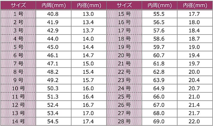 リングサイズ表.png