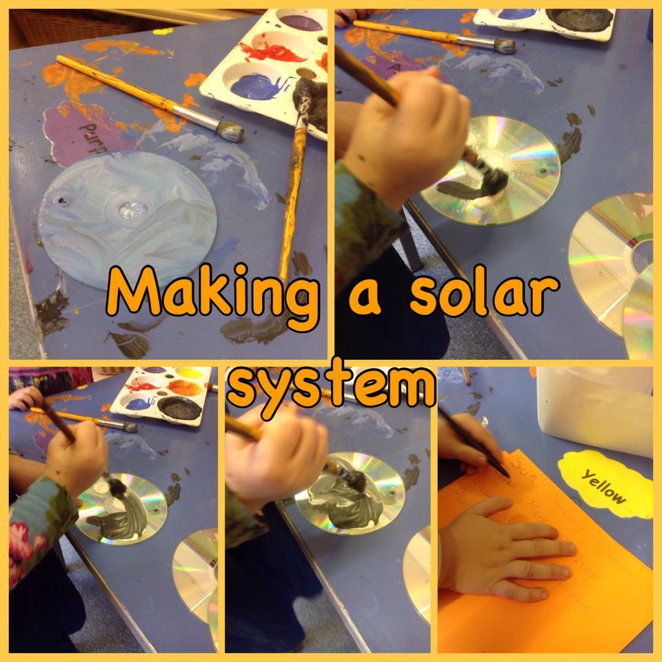 A solar system in Bawdeswell