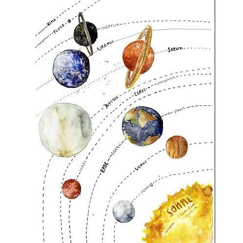 Halfbird Kunstdruck Planetensystem + Zwergplaneten