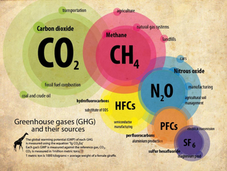 Methane gas facts and Ju-Jutsu