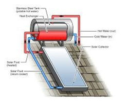 Chromagen solar water heating Belize