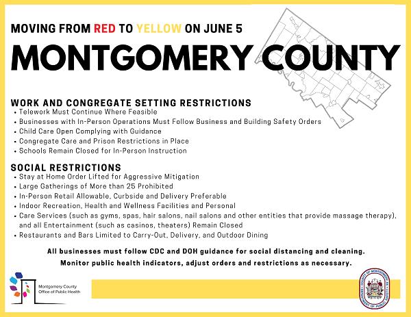 Chamber - Montco COVID-19 Yellow Phase I