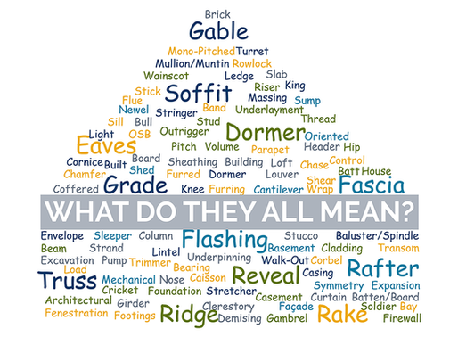 Thingamagigs and Whatsits?  A glossary of basic building terminology.