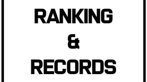 Ranking y records