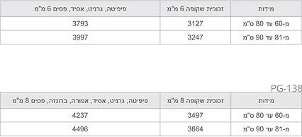 PG136-table.jpg