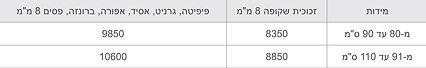 ZPC-table.jpg