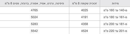NP148-table.jpg
