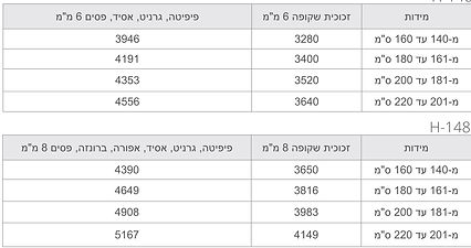 H146-table.jpg
