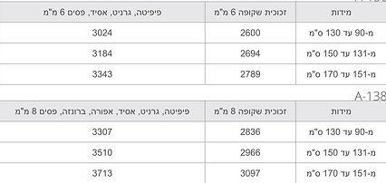 A136-138-table.jpg