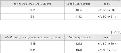 H116-118-table.jpg