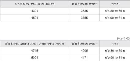pg146-148-table.jpg