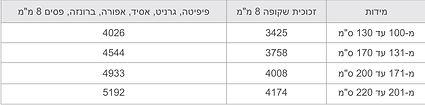 NHD138-table.jpg