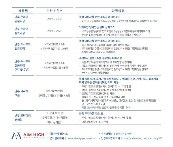 에임하이파트너스 최종 리플렛(4).png