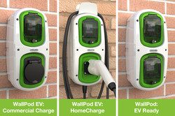Electric Vehicle Charge