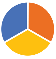 3 way pie chart-03.png
