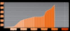 Revenue Graph-02-02.png