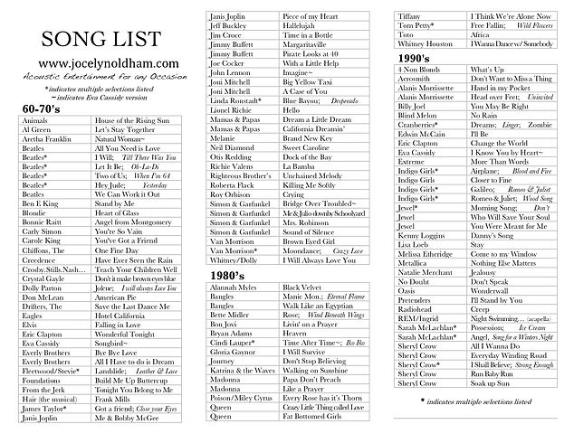 SONGLIST Trifold 8.2020 new1.jpg