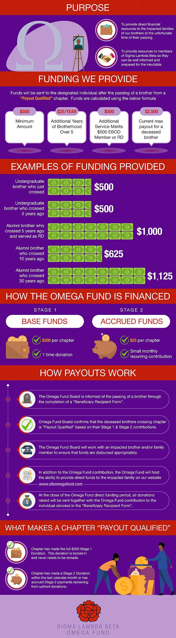 Omega Fund Short Version 03.jpg