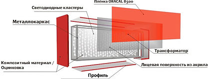 konstrukciya-svetovogo-koroba.jpg