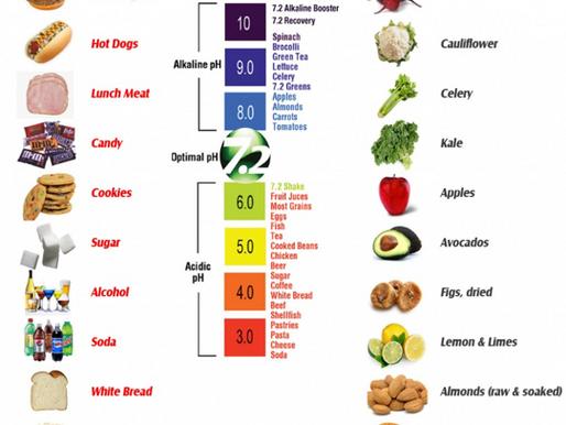 3. Optimize Nutrition