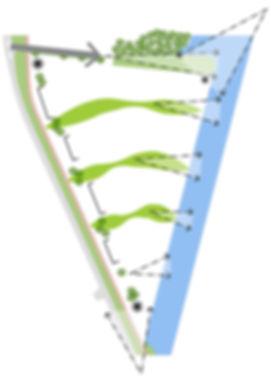 Uitgangspunten indeling | Ecowijk De Kiem | Arnhem